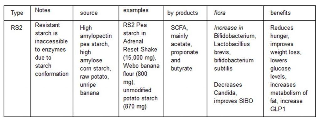 Fiber RS2 table