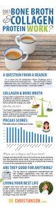 collagen protein